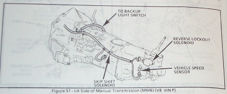 4l60e to t56 conversion instructions for 1994 1997 lt 1 here is